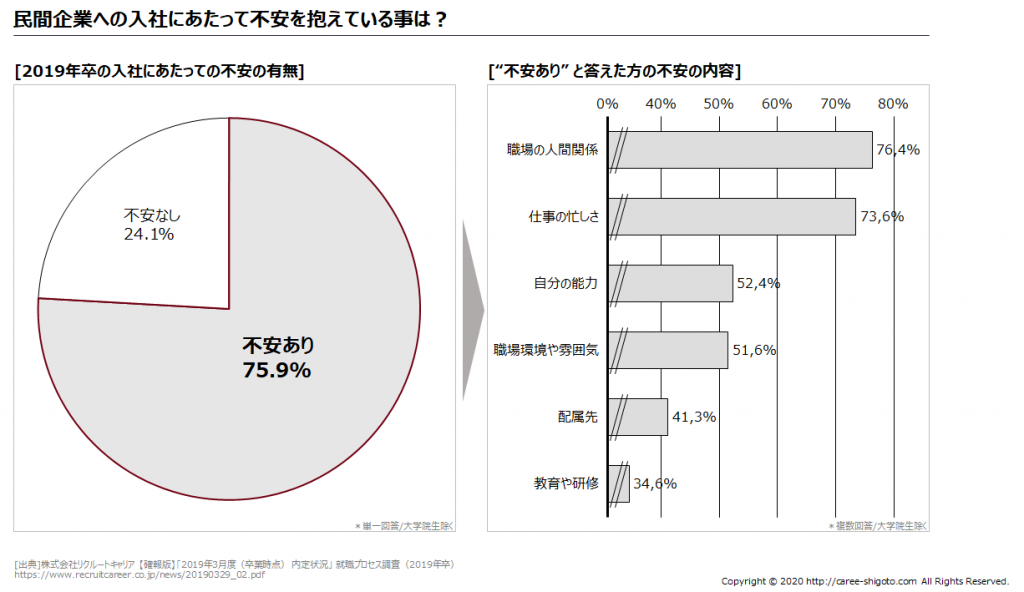 from-recruitcareer.co.jp/news/20190329_02.pdf